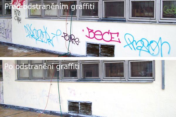 Odstranění, ochrana proti graffiti, Praha 9