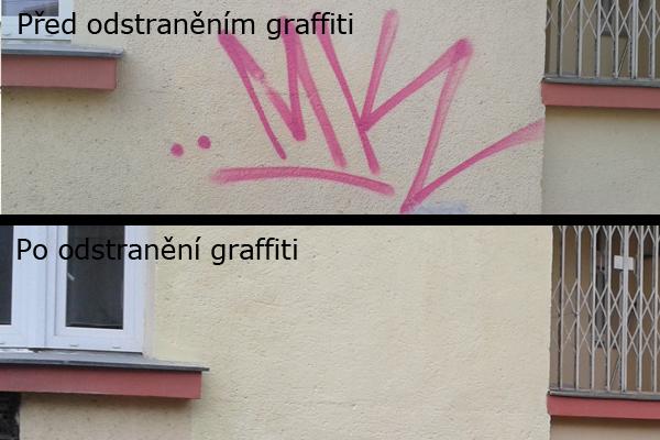 Odstranění graffiti, nátěr proti grafiti Brno
